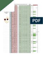 Aurora War Attendance.pdf