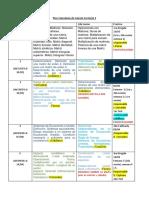 Plan Calendario de Calculo Vectorial 2 y Designacion de Temas-ultimo [107411]