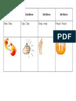 pattern movement chart