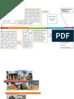 Linea de Tiempo Estructura1