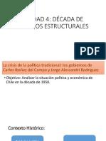 Segunda Mitad Del Siglo Xx en Chile
