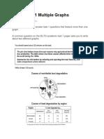 IELTS Task 1 Multiple Graphs.docx