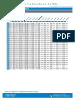 horarios-constitucion-la-plata-domingos-y-feriados.pdf