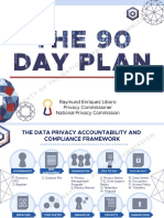 The-90-Day-Plan.pdf