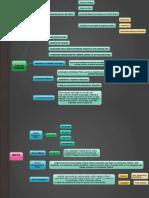Mapa Mental Da Apostila 2 Fdpp - Não Inclui RDE