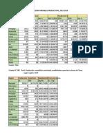 datos tuna 2014-2015-2016-2017.xlsx