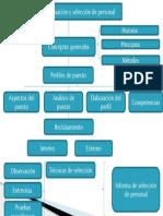 Esquema de contenido sesion 1.pptx