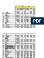 Construction cost estimate