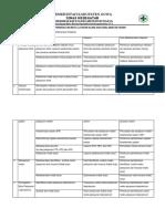 9.4.1 Ep 4 Rencana Dan Program Peningkatan Mutu Layanan Klinis