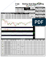 SPY Trading Sheet for Friday, October 8, 2010