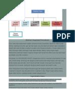 Struktur Organisasi Perusahaan.docx