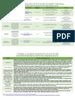 wv representatives  green sheet  - 2018