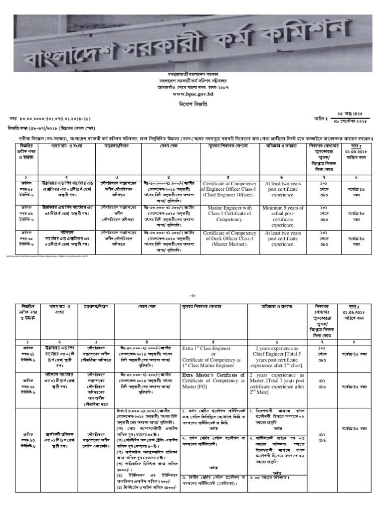 BPSC Circular 58-67-2018 | Academia | Qualifications