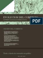 Evolucion Del Ccomercio