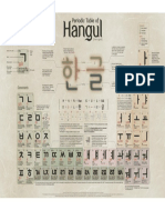 The Periodic Table of Hangul