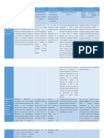 Matriz-cuadro Comparativo (2)