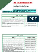 2º EXPLORACION DE SUELOS PERFORACION A.pptx