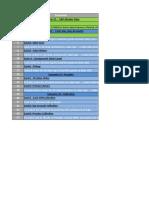 SAP-MIRA IntegrationTasks Status