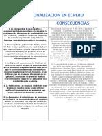 LA REGIONALIZACION EN EL PERU -nicol navarro.docx
