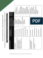 Copy of Basic Drug Cards 1