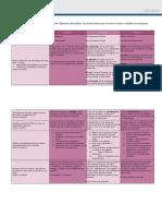 Análisis Comparativo de Narrativa_U1_PABC