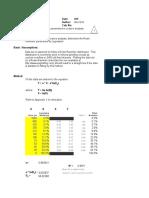 Analisis FODA Medicina