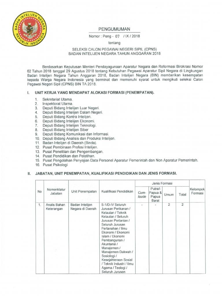 Pengumuman Seleksi Cpns Bin T A 2018 1 Pdf