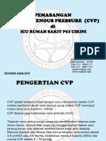 Presentasi CVP.ppt