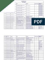 2008casesList.pdf