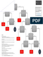 Membership Entry Flowchart 03072018