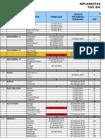 Implementasi STBM Per Puskesmas Mei '17.pdf