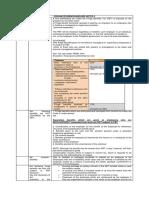 memorandums part 2.pdf