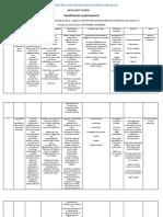 Dosificacion de Intro. a Las CS