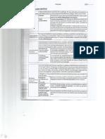 Quadro Sinótico Princípios do Direito Administrativo