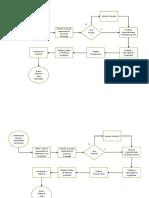 IT-002 - Fluxo Do Processo de Argamassa