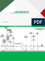 PPT-PERSONEROS (1).pptx