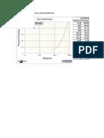 Rt-005 Kom Analysis