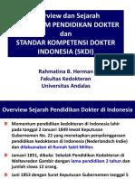 Kp 1.1.1.4 Overview Dan Sejarah Kurikulum Pendidikan Dokter Dan SKDI