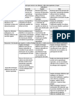 Rubrica perfiles y parámetros perfil docente