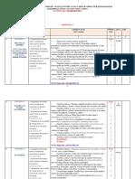 Planificare Anuala CLR Clasa I (Olga Piriiala)