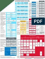 EN Standard Chart.pdf