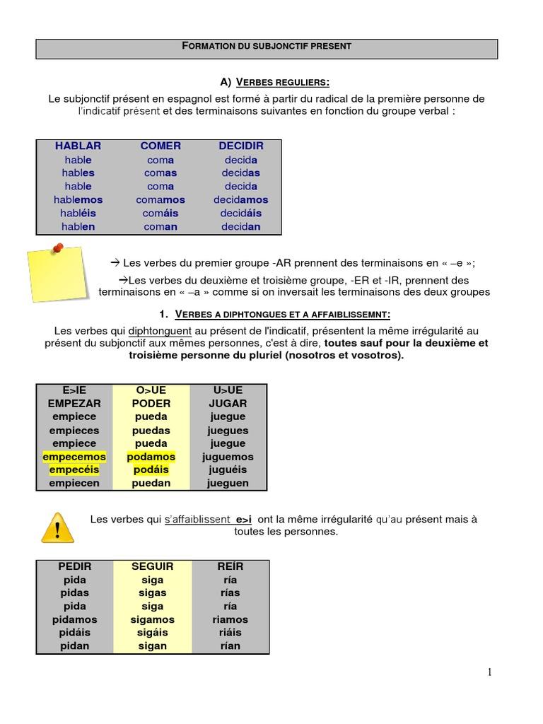 Conjugaison Du Verbe Ir Au Subjonctif Present En Espagnol