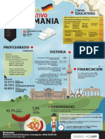 Infografia Alemania