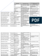 Resultados 2017. Parte 1.pdf