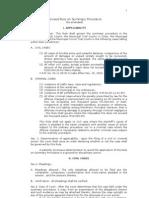 Revised Rule on Summary Procedure