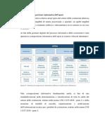 1.4.1.4 --- Scomposizione Informativa Dell'Opera