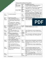 Cronograma lecturas 2018-U 5y6 modif3.doc