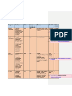 tabela empresas tradução1