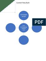 contoh peta buih.docx