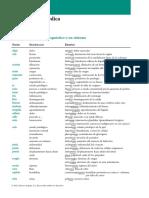 TERMINOLOGIA MÉDICA.pdf